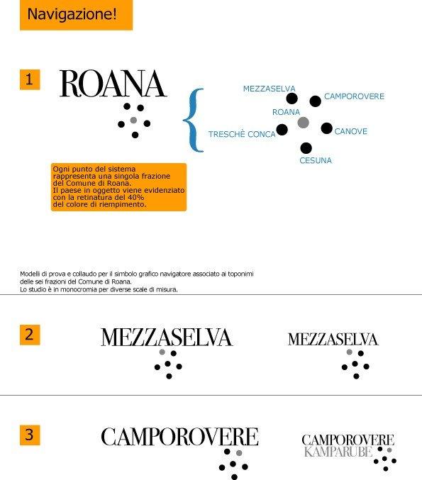 Comune di Roana, Altopiano dei 7 Comuni, il progetto di identità visiva per la comunicazione turistica e culturale