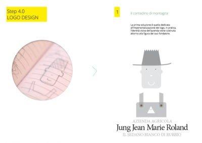 Azienda Agricola Jung Jean Marie Roland